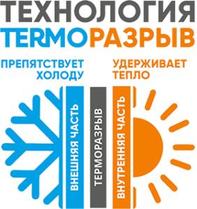 Система Терморазрыва