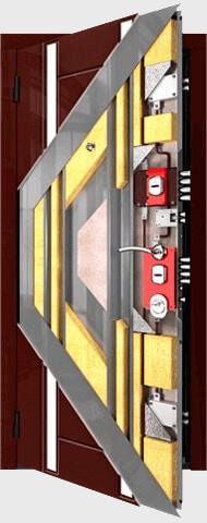 Основные характеристики дверей 3