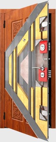 Основные характеристики дверей 2