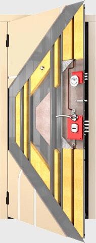 Основные характеристики дверей 1