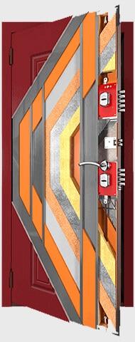 Основные характеристики дверей 4